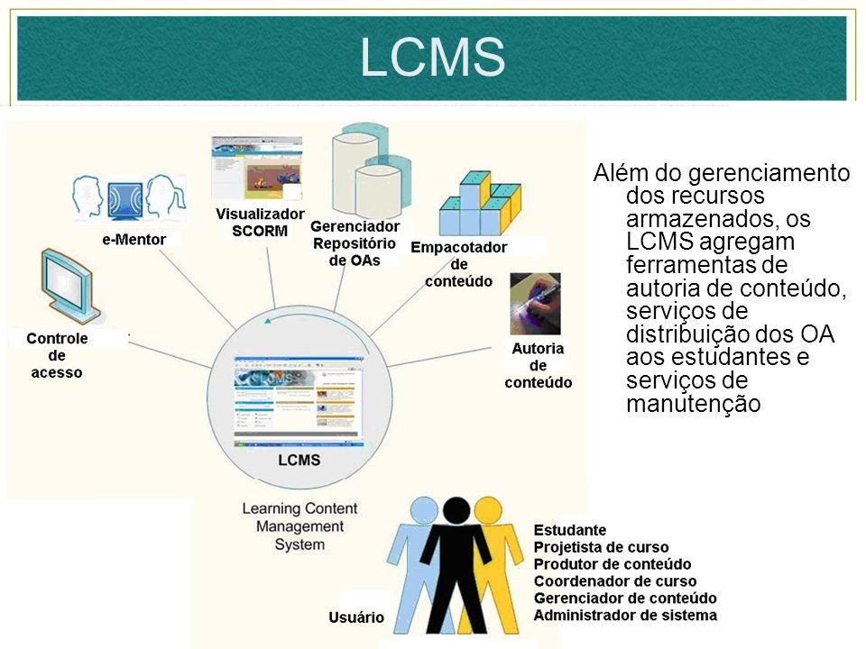 10 LCMS Além do gerenciamento dos recursos armazenados, os LCMS agregam ferramentas de autoria de conteúdo, serviços de distribuição dos OA aos estuda
