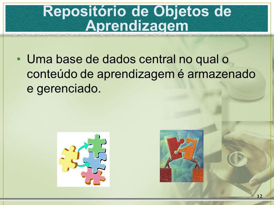 12 Repositório de Objetos de Aprendizagem Uma base de dados central no qual o conteúdo de aprendizagem é armazenado e gerenciado.