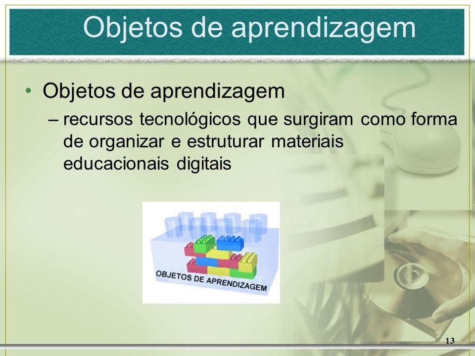13 Objetos de aprendizagem –recursos tecnológicos que surgiram como forma de organizar e estruturar materiais educacionais digitais