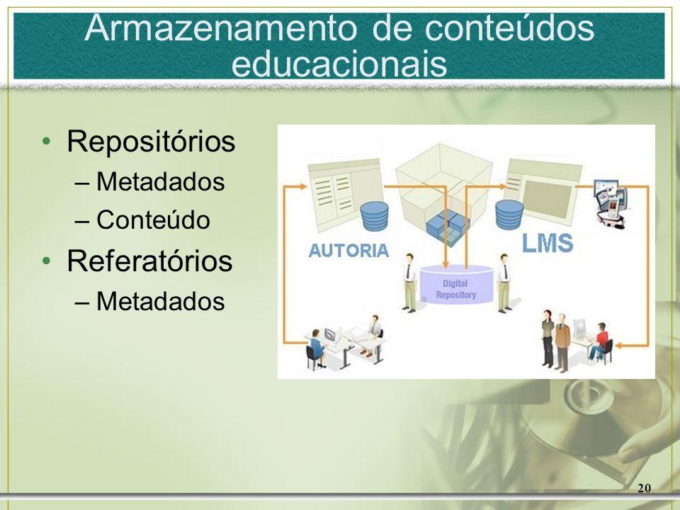 20 Armazenamento de conteúdos educacionais Repositórios –Metadados –Conteúdo Referatórios –Metadados