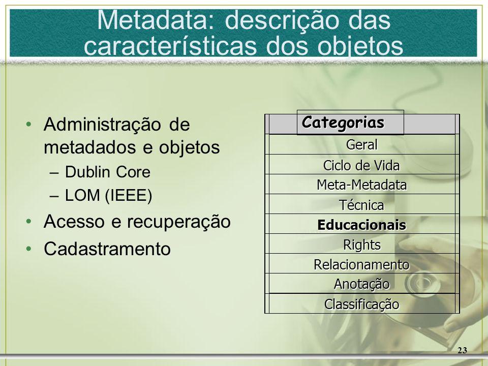23 Metadata: descrição das características dos objetos Administração de metadados e objetos –Dublin Core –LOM (IEEE) Acesso e recuperação Cadastrament