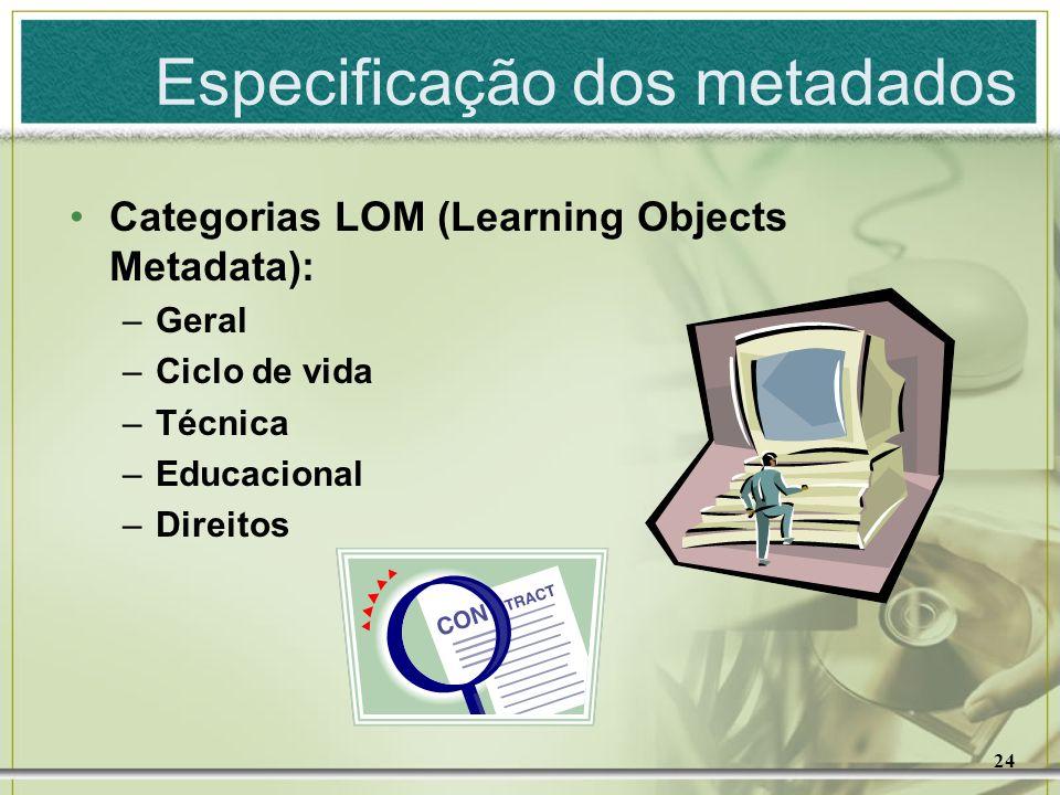 24 Categorias LOM (Learning Objects Metadata): –Geral –Ciclo de vida –Técnica –Educacional –Direitos Especificação dos metadados