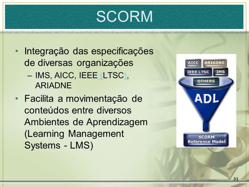31 SCORM Integração das especificações de diversas organizações –IMS, AICC, IEEE (LTSC), ARIADNE () Facilita a movimentação de conteúdos entre diverso