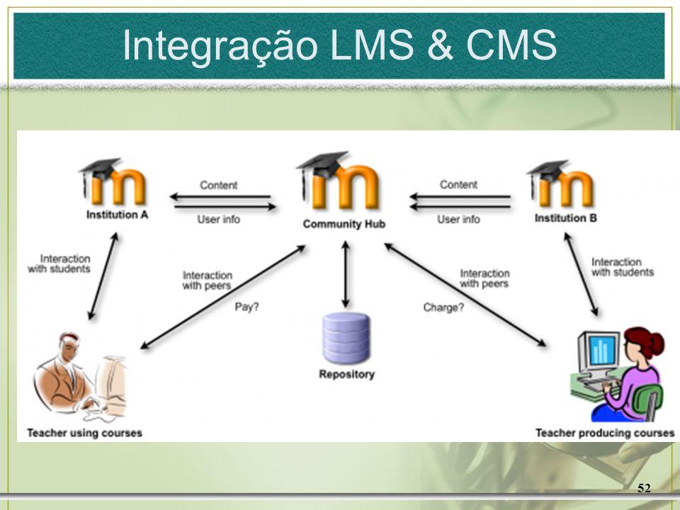 52 Integração LMS & CMS