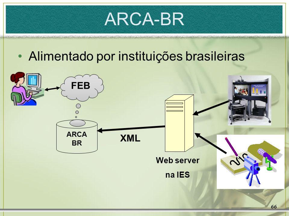 66 ARCA-BR Alimentado por instituições brasileiras ARCA BR FEB XML Web server na IES