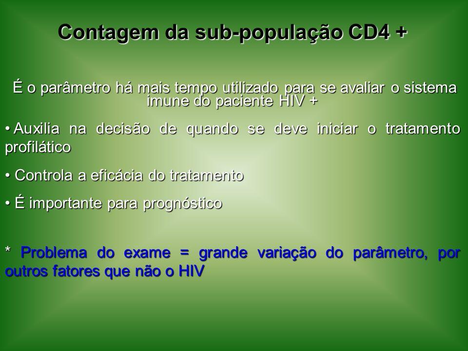 Contagem da sub-população CD4 + É o parâmetro há mais tempo utilizado para se avaliar o sistema imune do paciente HIV + É o parâmetro há mais tempo ut