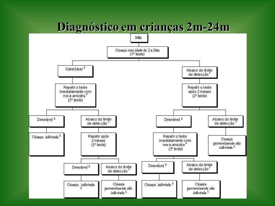 Diagnóstico em crianças 2m-24m