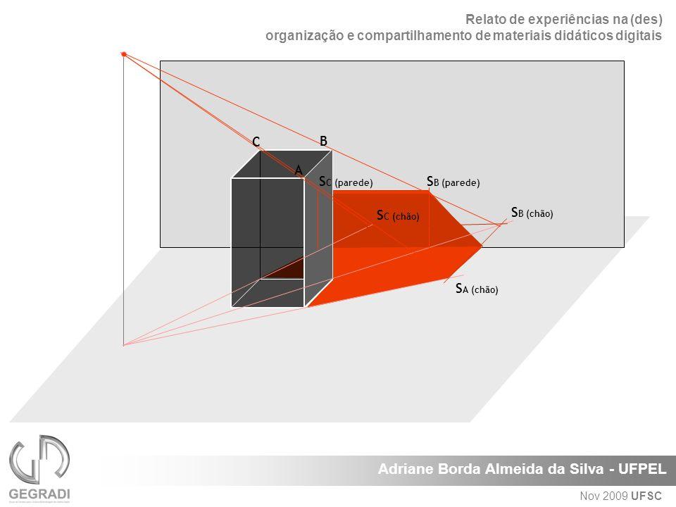 Relato de experiências na (des) organização e compartilhamento de materiais didáticos digitais Adriane Borda Almeida da Silva - UFPEL Nov 2009 UFSC A B C S A (chão) S B (chão) S C (chão) S B (parede) S C (parede)