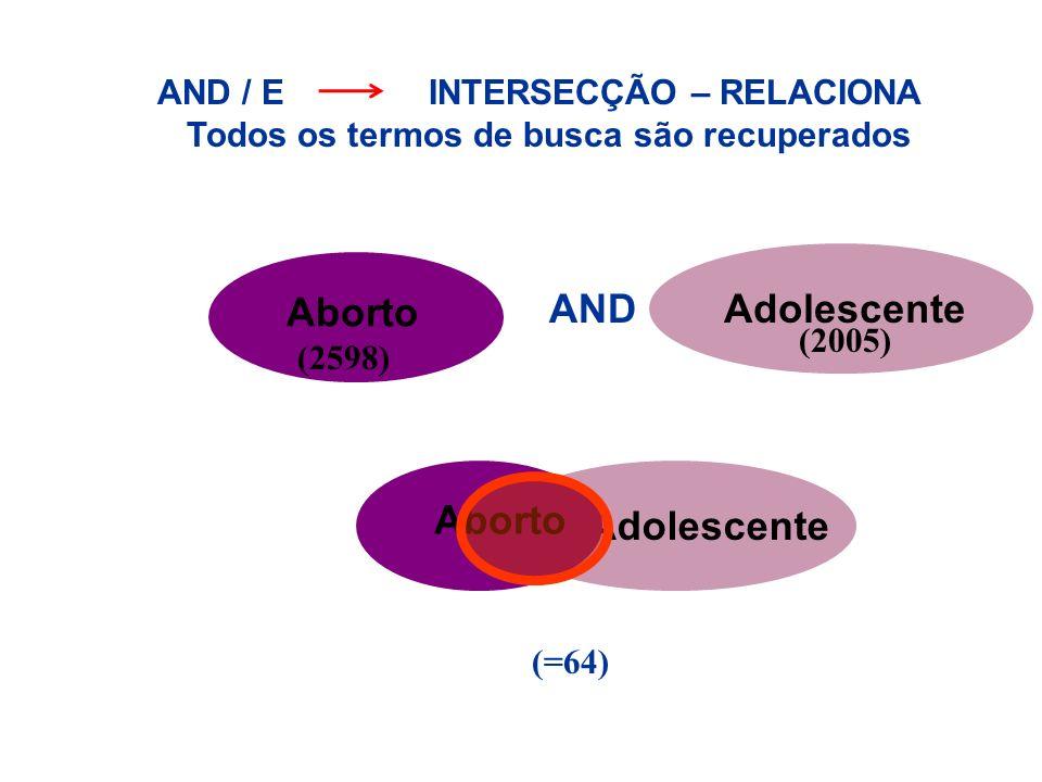 Registro Completo individual 1.Texto completo 2. Formato original 3.