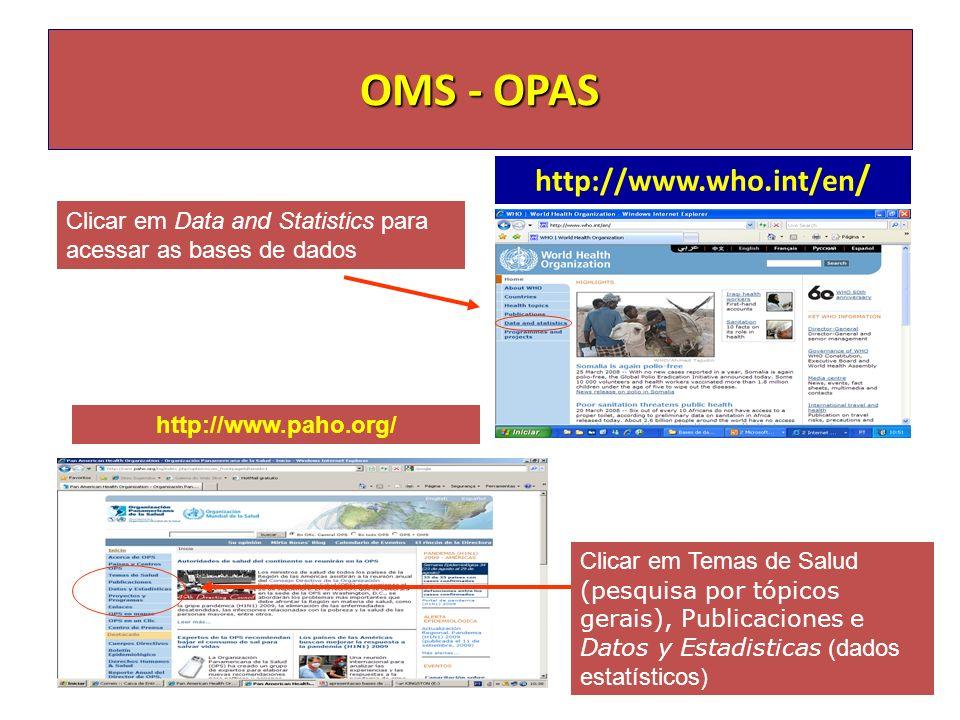 OMS - OPAS http://www.who.int/en / http://www.paho.org/ Clicar em Data and Statistics para acessar as bases de dados Clicar em Temas de Salud (pesquis