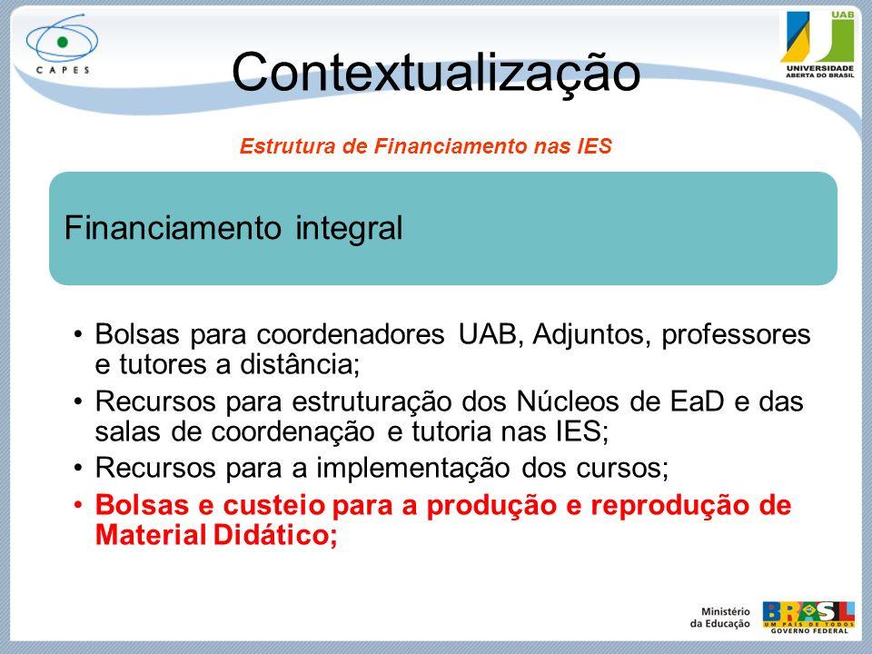 Contextualização Estrutura de Financiamento nas IES Financiamento integral Bolsas para coordenadores UAB, Adjuntos, professores e tutores a distância;
