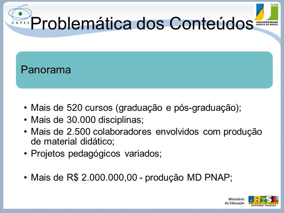 Problemática dos Conteúdos Panorama Mais de 520 cursos (graduação e pós-graduação); Mais de 30.000 disciplinas; Mais de 2.500 colaboradores envolvidos
