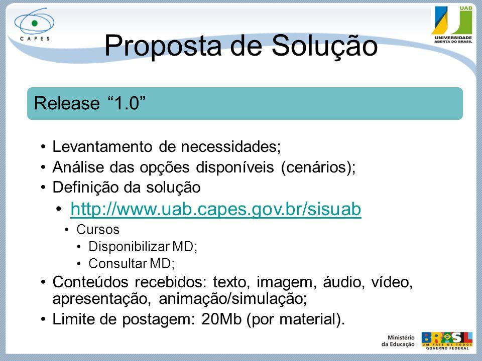 Proposta de Solução Release 1.0 Levantamento de necessidades; Análise das opções disponíveis (cenários); Definição da solução http://www.uab.capes.gov
