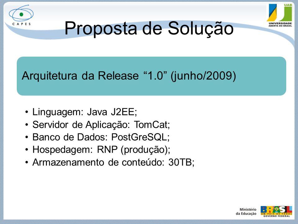 Proposta de Solução Arquitetura da Release 1.0 (junho/2009) Linguagem: Java J2EE; Servidor de Aplicação: TomCat; Banco de Dados: PostGreSQL; Hospedage