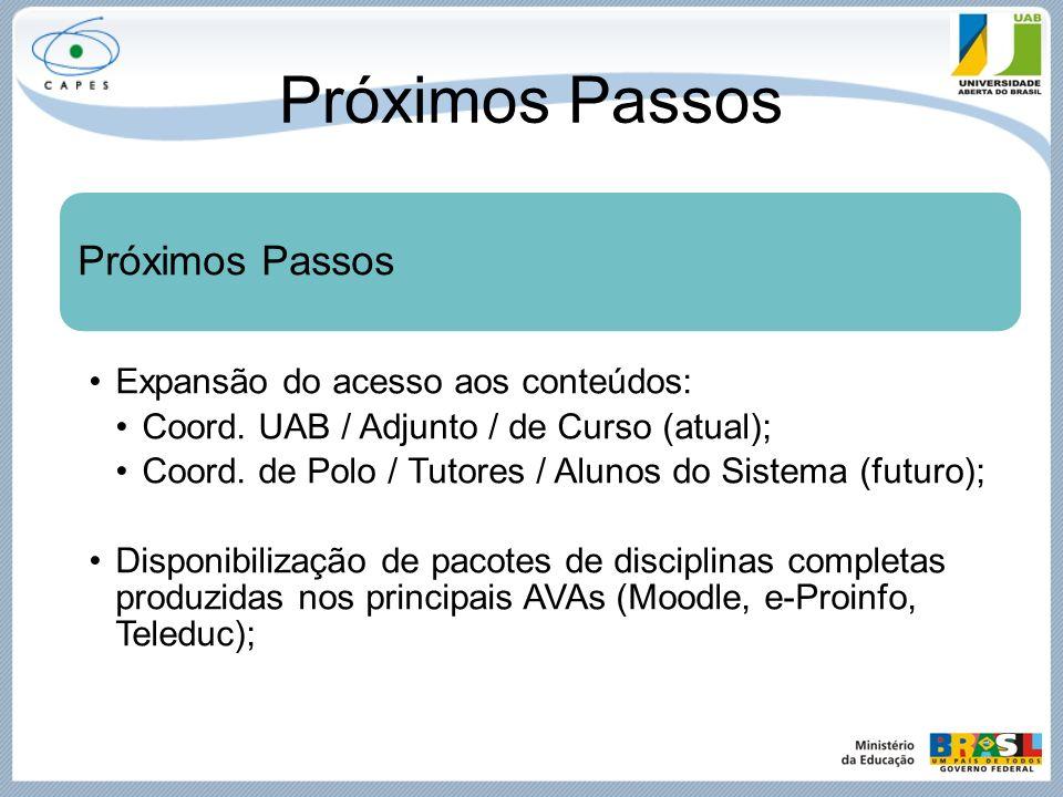 Próximos Passos Expansão do acesso aos conteúdos: Coord. UAB / Adjunto / de Curso (atual); Coord. de Polo / Tutores / Alunos do Sistema (futuro); Disp