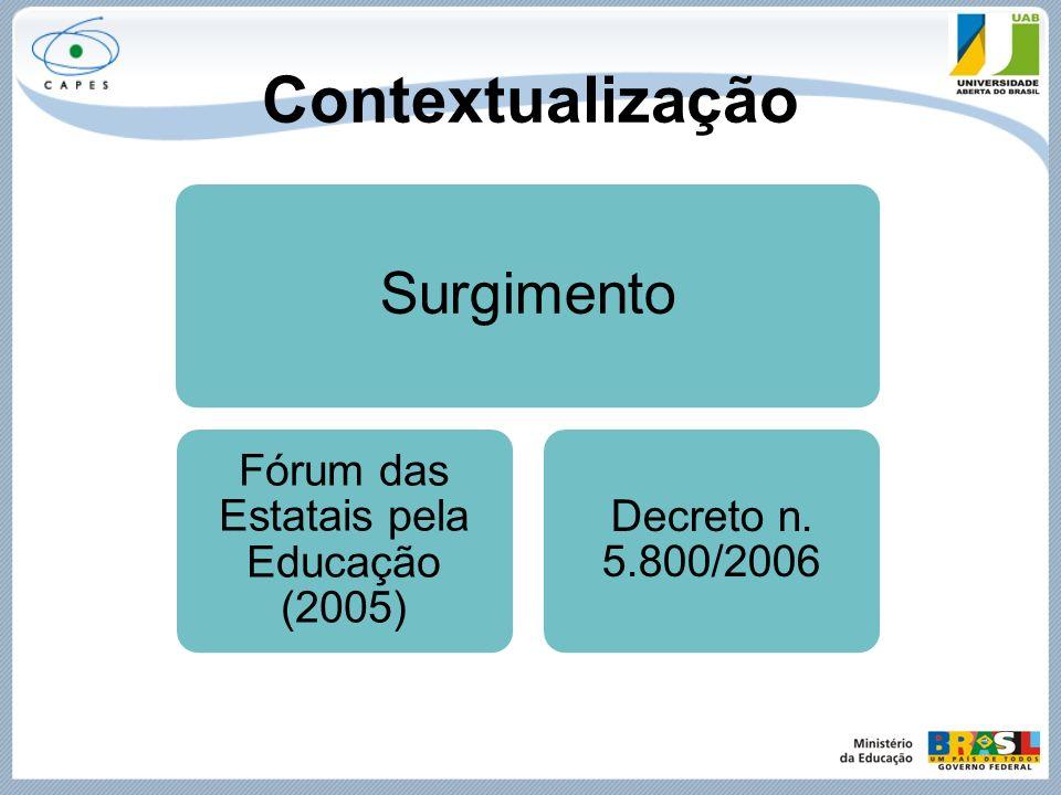 Contextualização Surgimento Fórum das Estatais pela Educação (2005) Decreto n. 5.800/2006