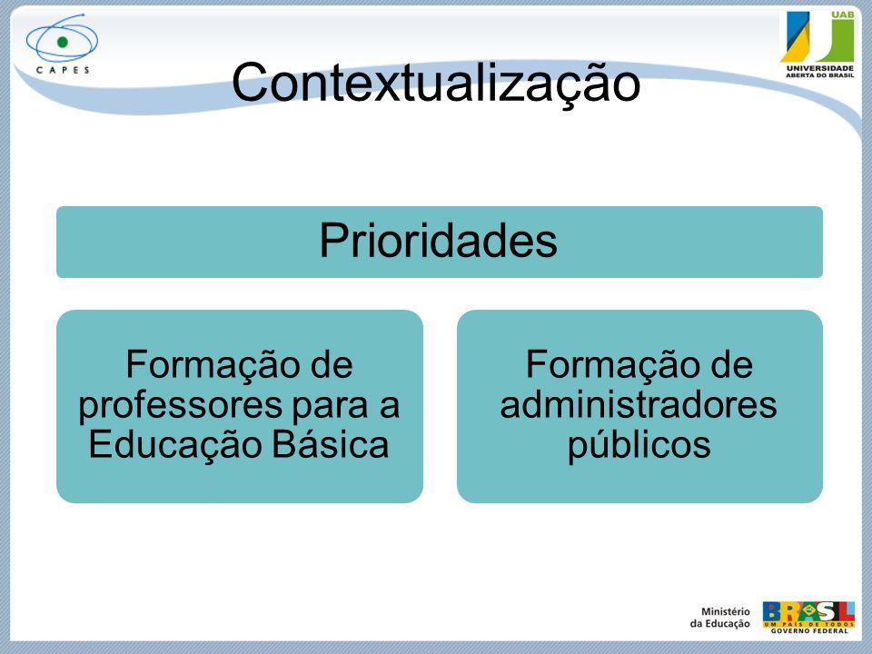 Contextualização Prioridades Formação de professores para a Educação Básica Formação de administradores públicos