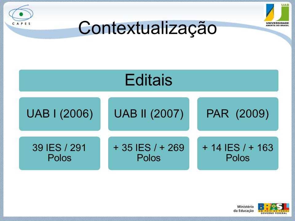 Contextualização Editais UAB I (2006) 39 IES / 291 Polos UAB II (2007) + 35 IES / + 269 Polos PAR (2009) + 14 IES / + 163 Polos
