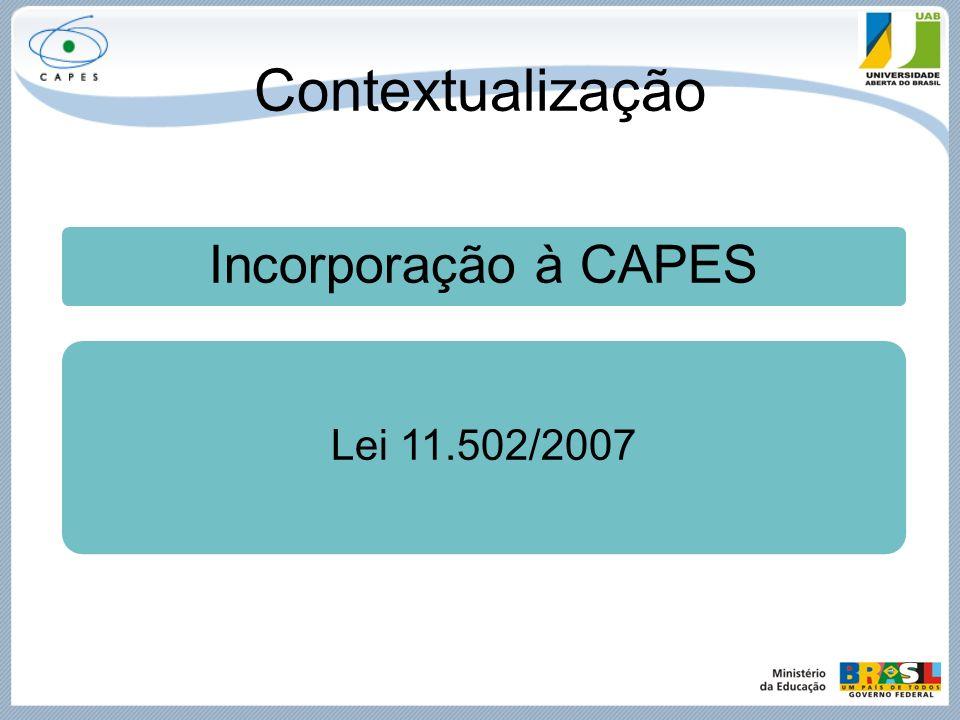 Contextualização Incorporação à CAPES Lei 11.502/2007