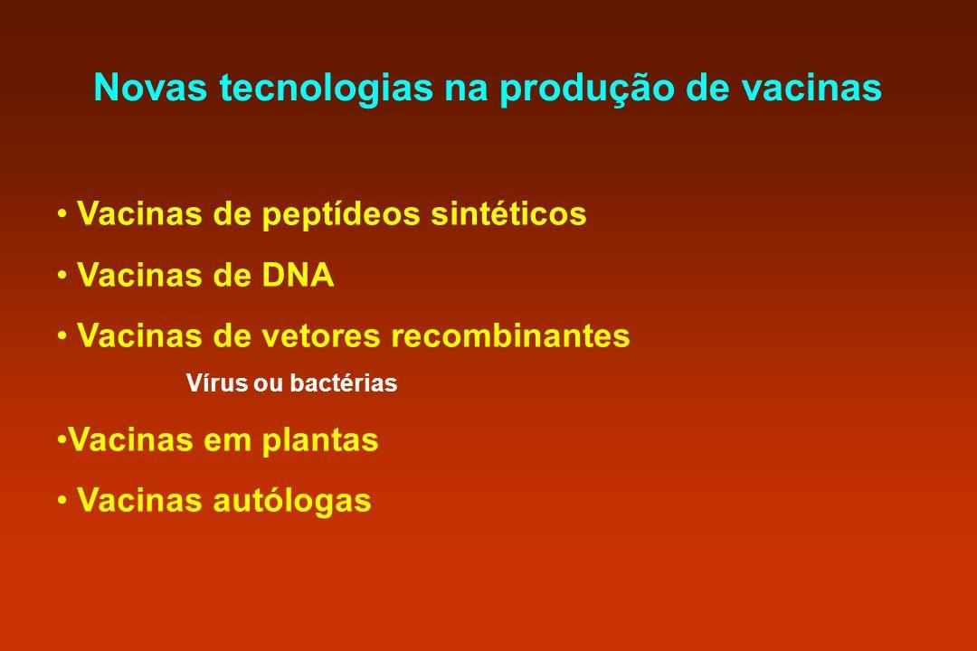 Vacinas de peptídeos sintéticos Vacinas de DNA Vacinas de vetores recombinantes Vírus ou bactérias Vacinas em plantas Vacinas autólogas