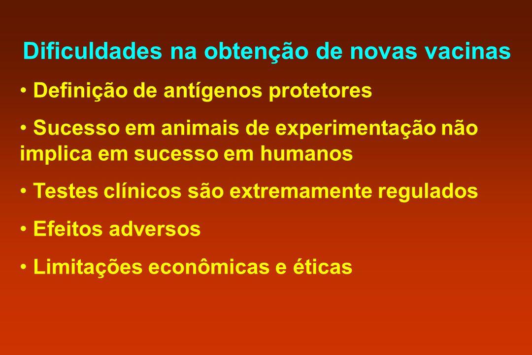 Dificuldades na obtenção de novas vacinas Definição de antígenos protetores Sucesso em animais de experimentação não implica em sucesso em humanos Tes