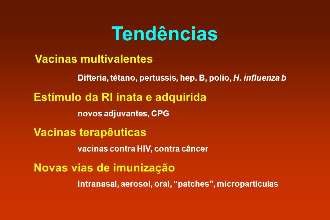 Tendências Vacinas contra doenças não-infecciosas Arterosclerose, Alzheimer, drogas de abuso Vacinas contra câncer Vacinas tolerizantes contra auto-antígenos diabetes, esclerose múltipla Vacinas contra bioterrorismo