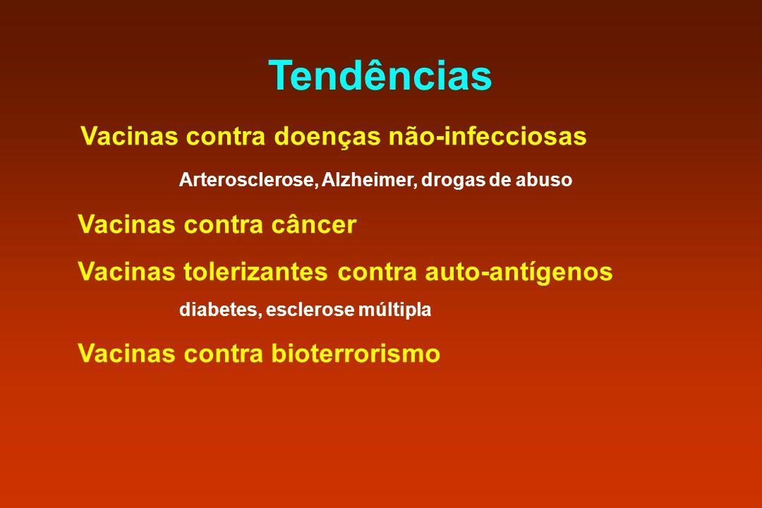 Tendências Vacinas contra doenças não-infecciosas Arterosclerose, Alzheimer, drogas de abuso Vacinas contra câncer Vacinas tolerizantes contra auto-an