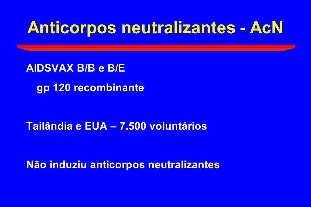 Anticorpos neutralizantes - AcN AIDSVAX B/B e B/E gp 120 recombinante Tailândia e EUA – 7.500 voluntários Não induziu anticorpos neutralizantes