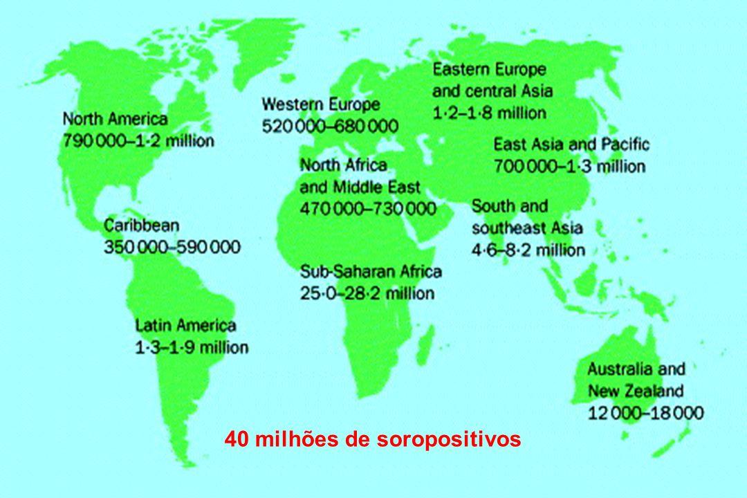 40 milhões de soropositivos