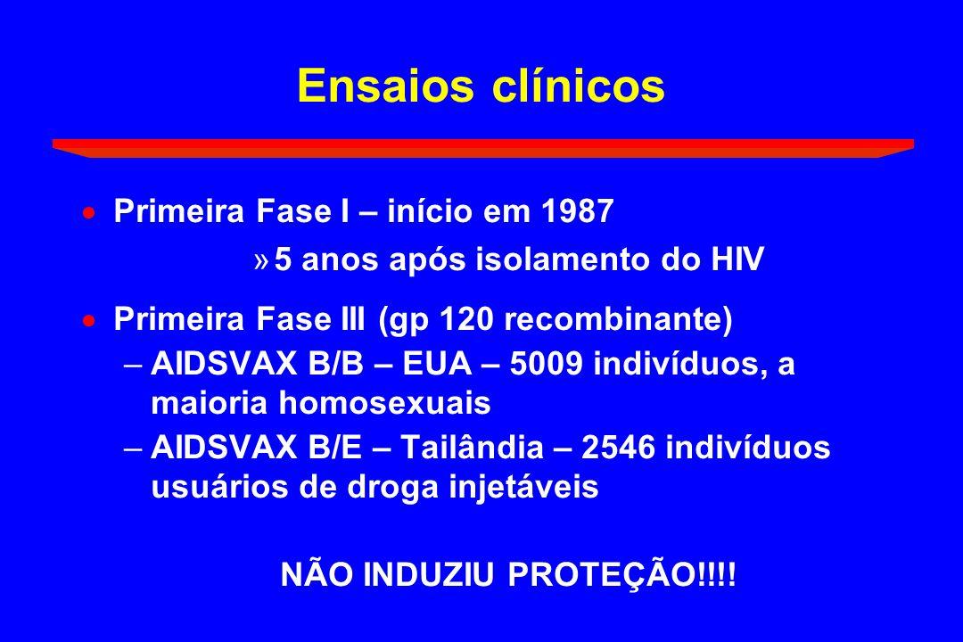 Ensaios clínicos Primeira Fase I – início em 1987 »5 anos após isolamento do HIV Primeira Fase III (gp 120 recombinante) –AIDSVAX B/B – EUA – 5009 ind