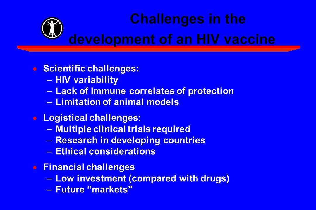 Examples of Products in Development Adeno-associated virus (A,C) Adenovirus (B) Canarypox (A) DNA (A, B, C) Fowlpox (B) MVA (A, B) Salmonella-DNA (A, B) VEE replicon (C)