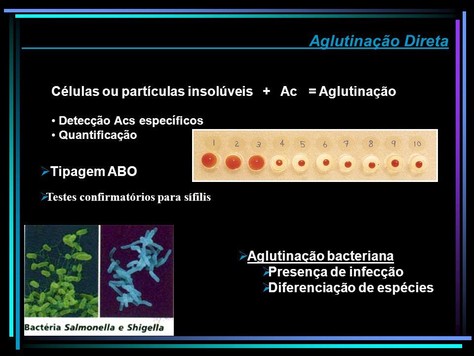 Aglutinação Direta Tipagem ABO Testes confirmatórios para sífilis Células ou partículas insolúveis + Ac = Aglutinação Detecção Acs específicos Quantif