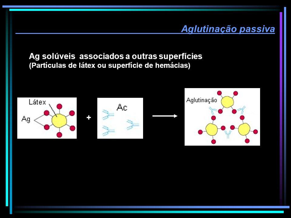 Aglutinação passiva Ag solúveis associados a outras superfícies (Partículas de látex ou superfície de hemácias) +