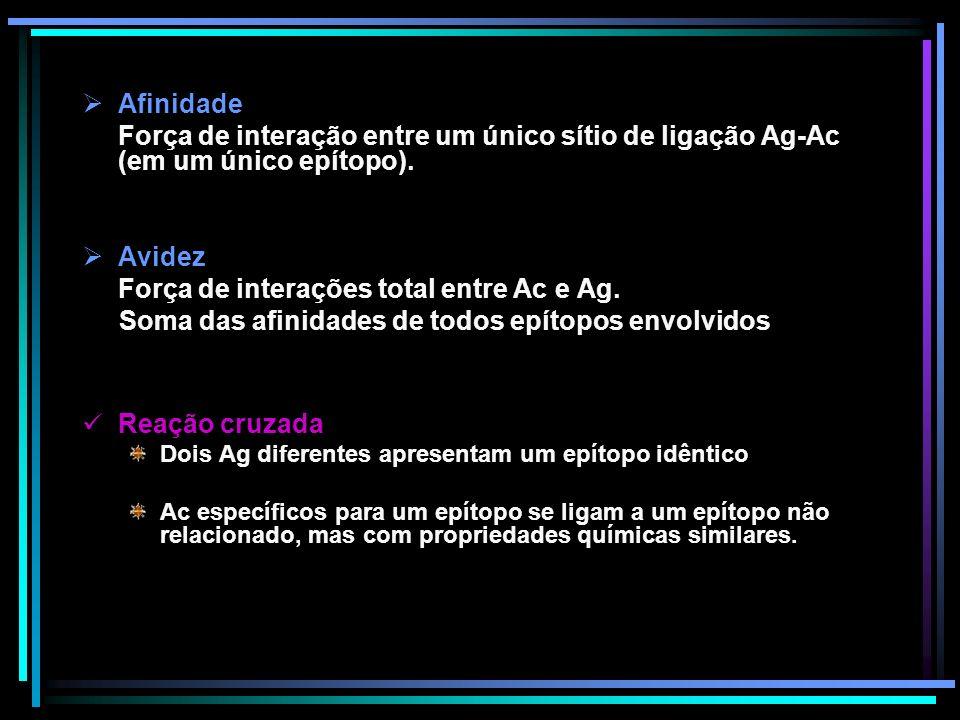 Afinidade Força de interação entre um único sítio de ligação Ag-Ac (em um único epítopo). Avidez Força de interações total entre Ac e Ag. Soma das afi