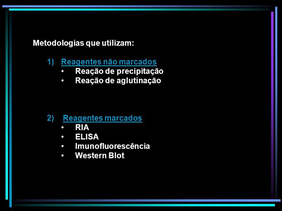 Metodologias que utilizam: 1)Reagentes não marcados Reação de precipitação Reação de aglutinação 2) Reagentes marcados RIA ELISA Imunofluorescência We