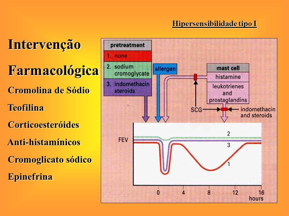 - Intervenção - Ambiental - Farmacológica - Imunológica Hipersensibilidade tipo I