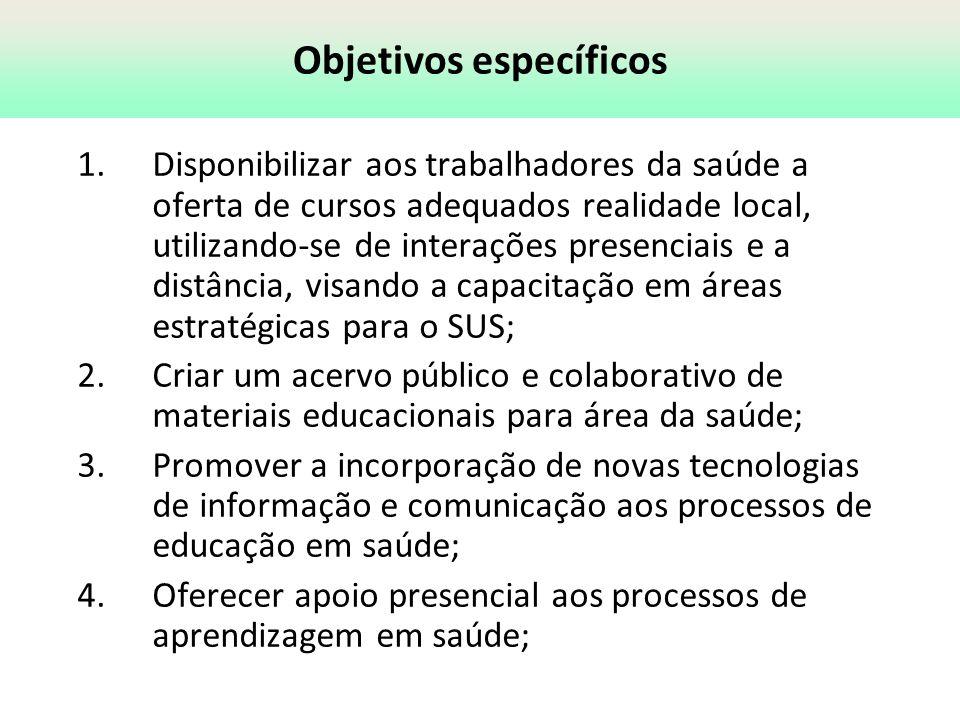 Objetivos específicos 1.Disponibilizar aos trabalhadores da saúde a oferta de cursos adequados realidade local, utilizando-se de interações presenciai
