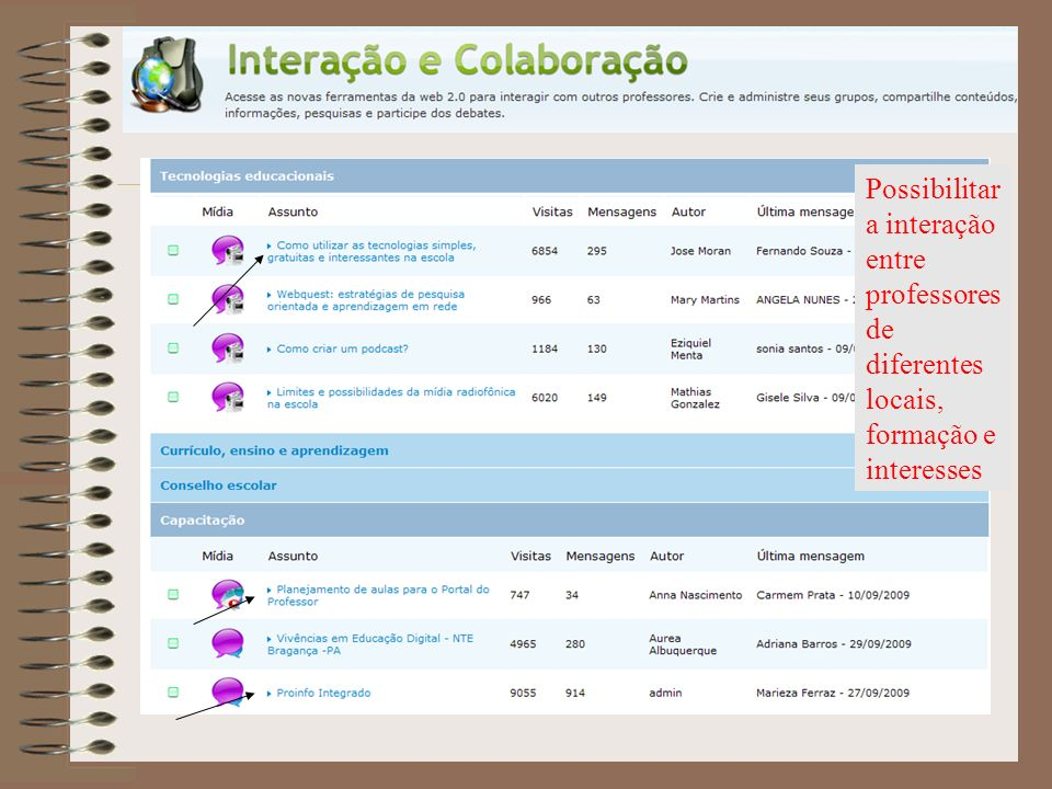 Possibilitar a interação entre professores de diferentes locais, formação e interesses
