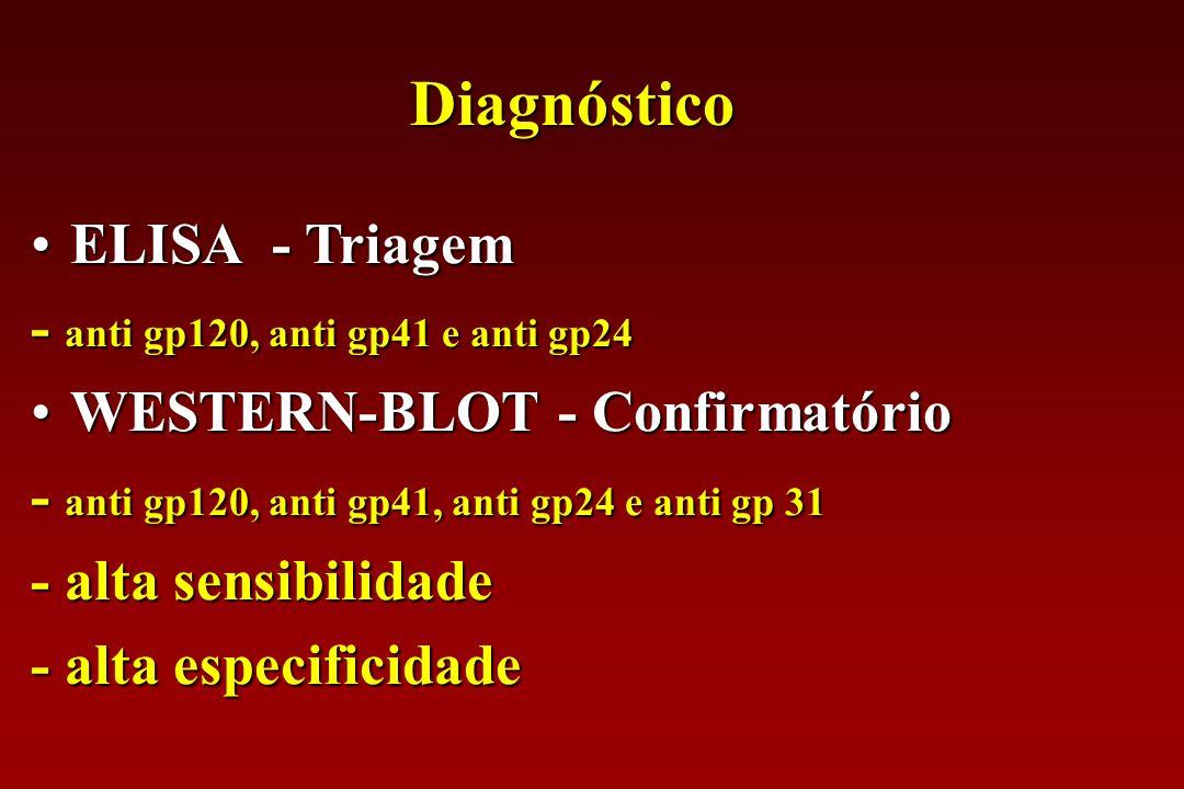Neoplasias Malignas Sarcoma de KaposiSarcoma de Kaposi