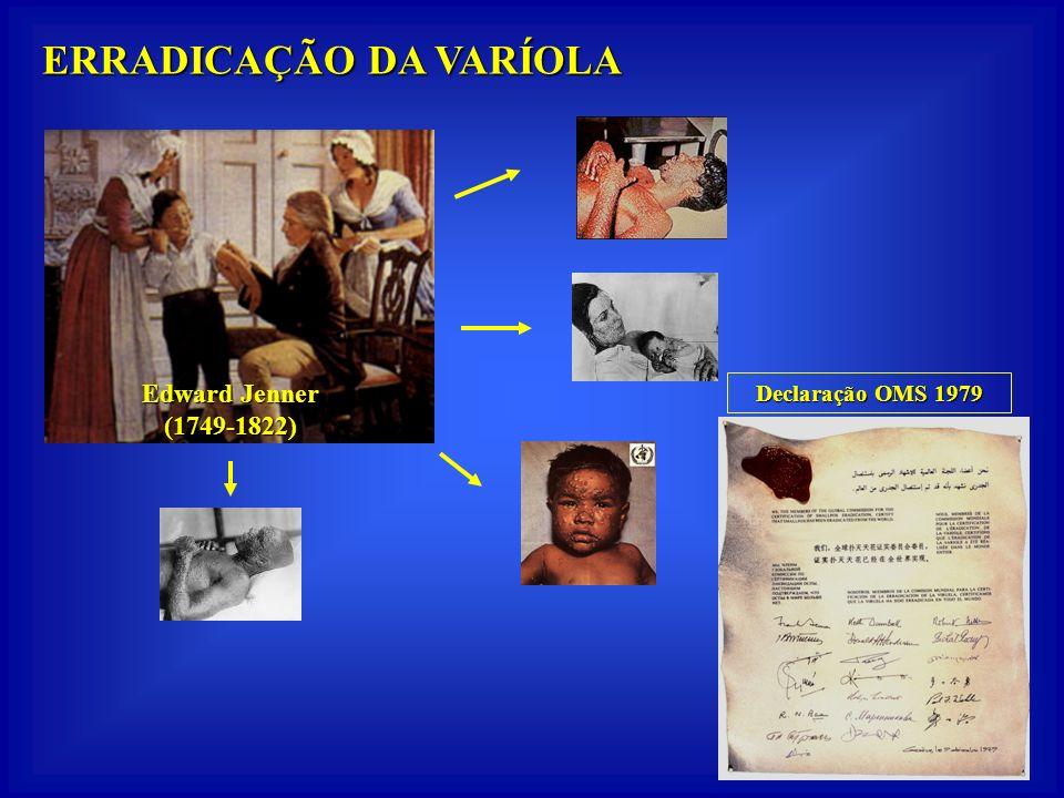 Um pouco de História... Um pouco de História... 1.O patógeno deve ser identificado em todos os casos da doença. 2.O patógeno deve ser isolado do hospe