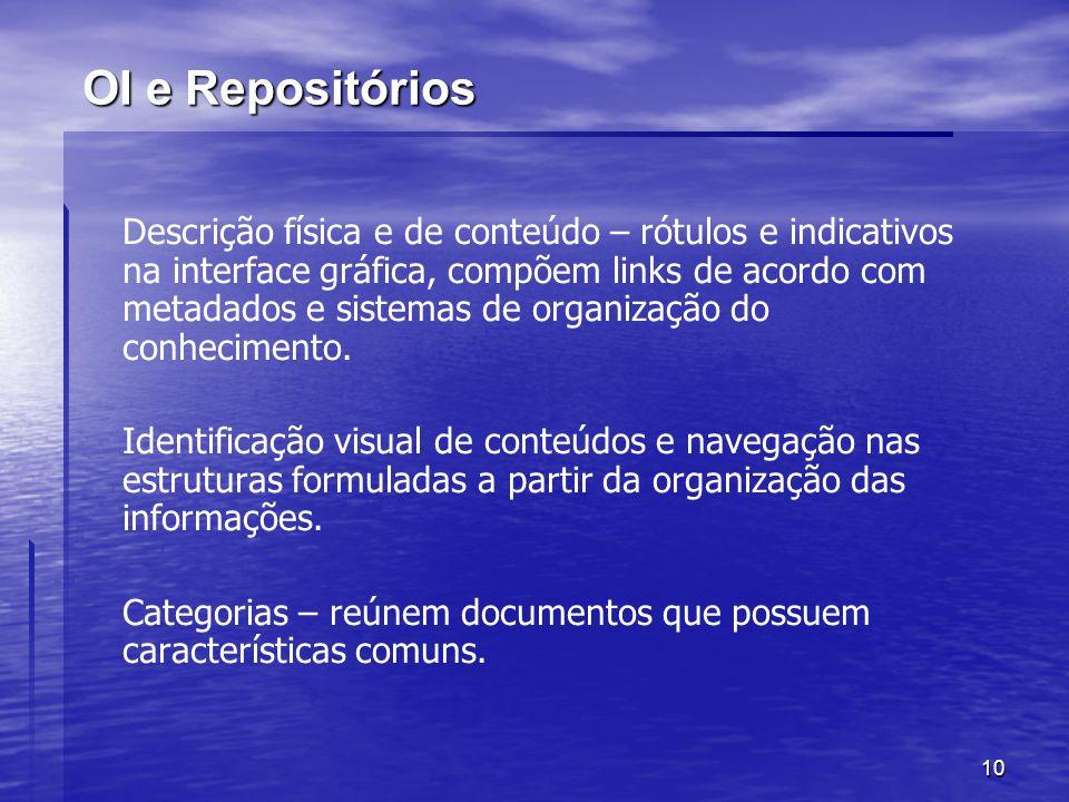 10 OI e Repositórios Descrição física e de conteúdo – rótulos e indicativos na interface gráfica, compõem links de acordo com metadados e sistemas de