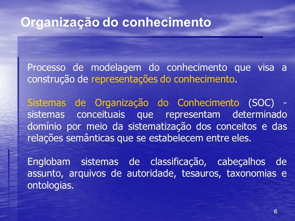 6 Organização do conhecimento Processo de modelagem do conhecimento que visa a construção de representações do conhecimento. Sistemas de Organização d