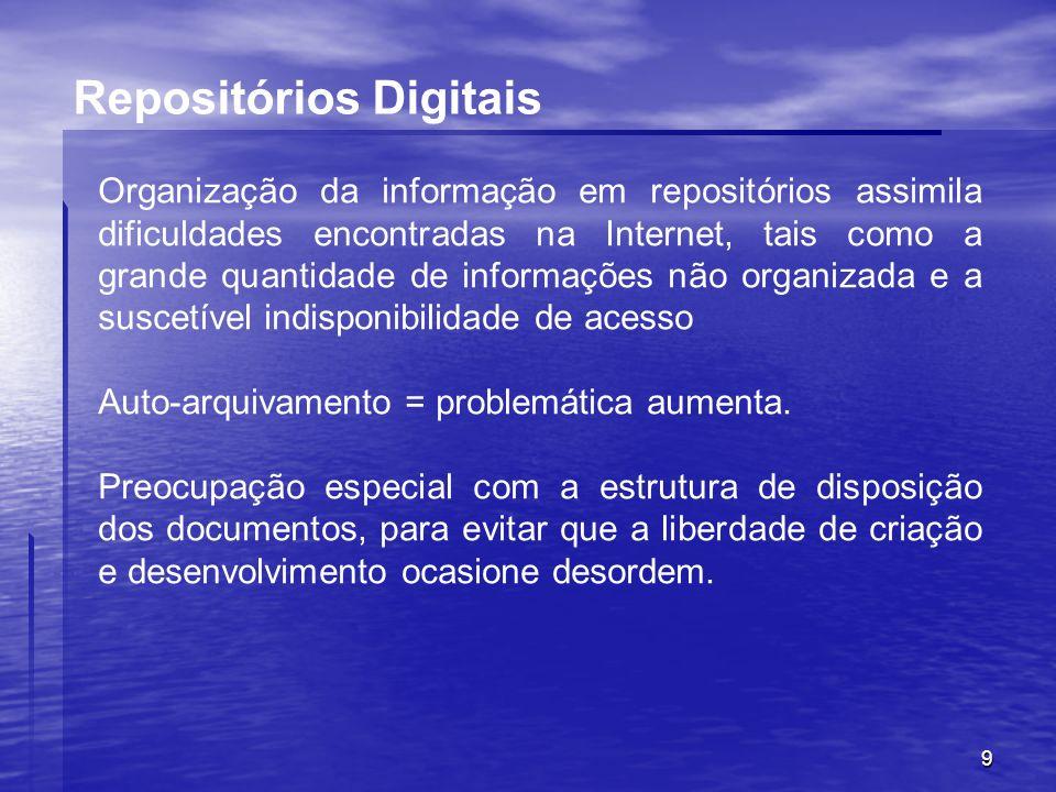 9 Repositórios Digitais Organização da informação em repositórios assimila dificuldades encontradas na Internet, tais como a grande quantidade de info