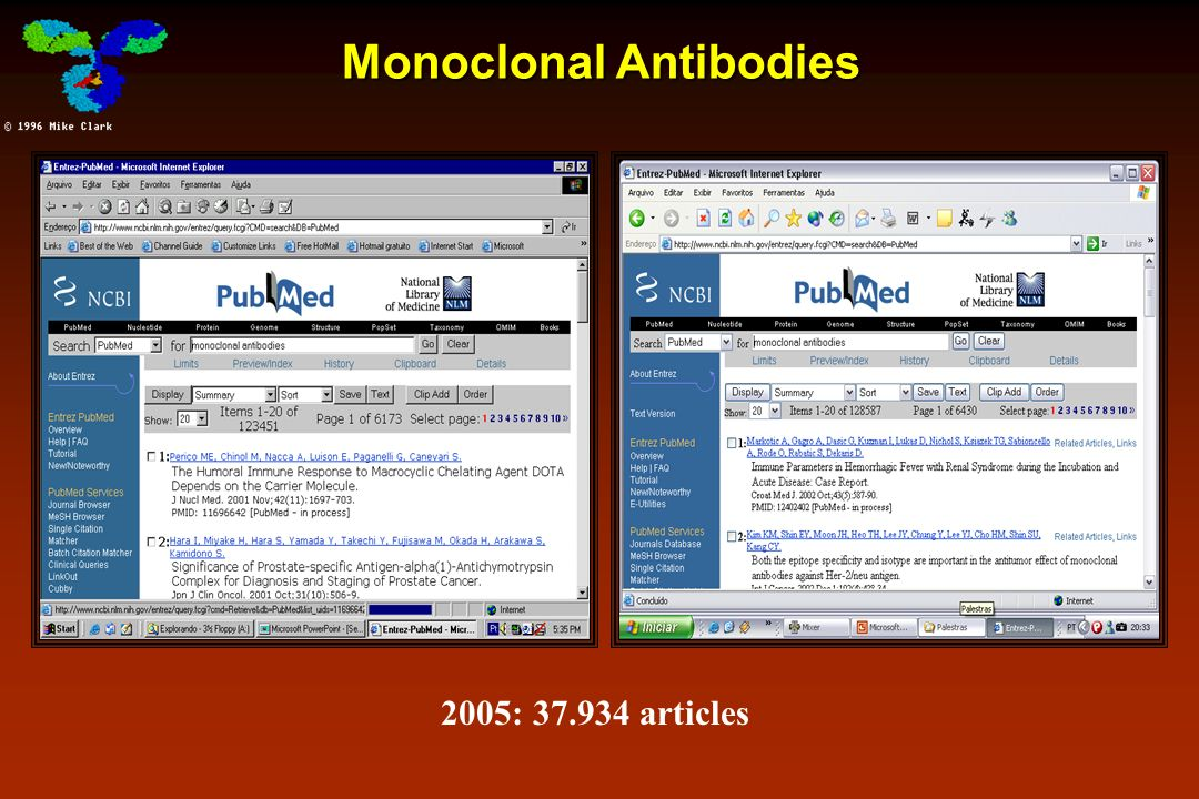Monoclonal Antibodies 2005: 37.934 articles