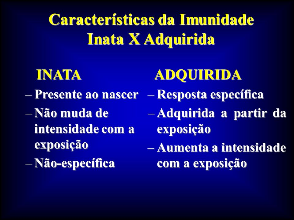 Componentes da Imunidade Inata X Adquirida INATA INATA –Barreiras Mecânicas –Produtos Secretados –Células (Macrófagos, Granulócitos e NK) ADQUIRIDA –Produtos Secretados –Células (Linfócitos)
