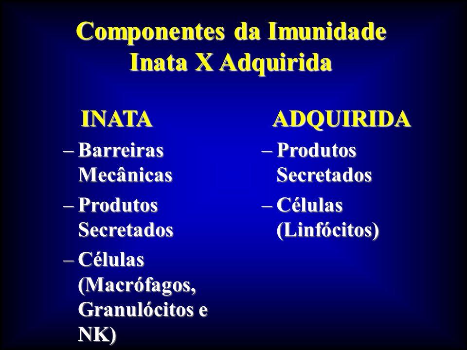 LINFÓCITOS T CD4+