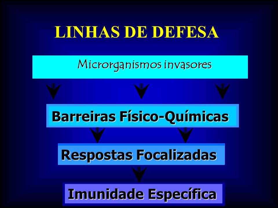 Atividade Microbicida O 2 -dependente