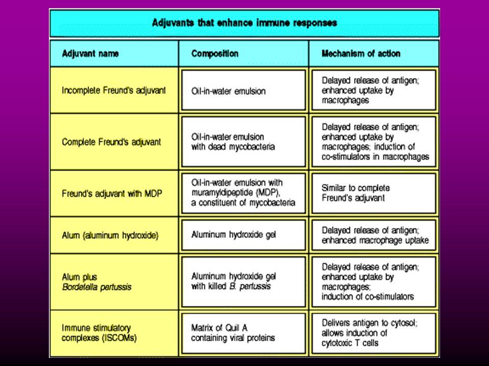 Efeitos Neurológicos do componente Pertussis: alguns relatos de anormalidades neurológicas permanentes (déficit de antenção, déficit no aprendizado, autismo, encefalopatia e morte.Nenhum estudo, no entanto, conseguiu demonstrar efeito causal entre a vacinação e problemas neurológicos.