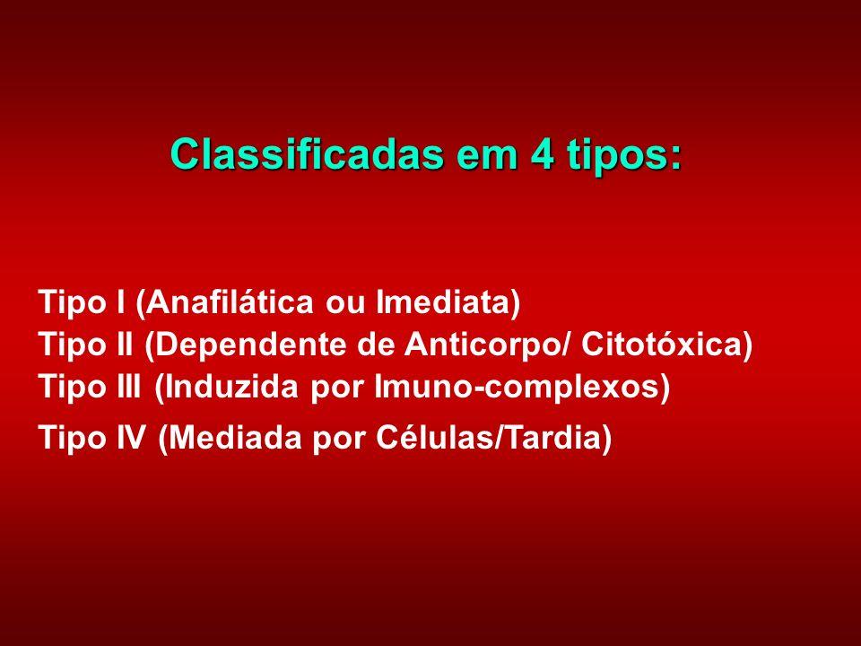 Classificadas em 4 tipos: Tipo I (Anafilática ou Imediata) Tipo II (Dependente de Anticorpo/ Citotóxica) Tipo III (Induzida por Imuno-complexos) Tipo IV (Mediada por Células/Tardia)