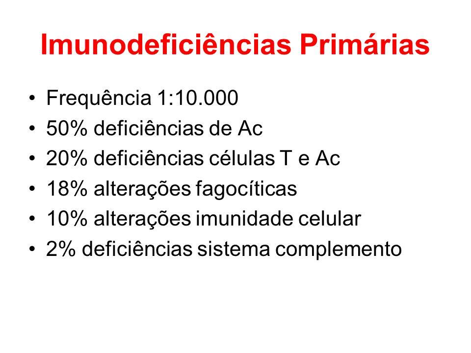 Imunodeficiências Primárias Frequência 1:10.000 50% deficiências de Ac 20% deficiências células T e Ac 18% alterações fagocíticas 10% alterações imuni